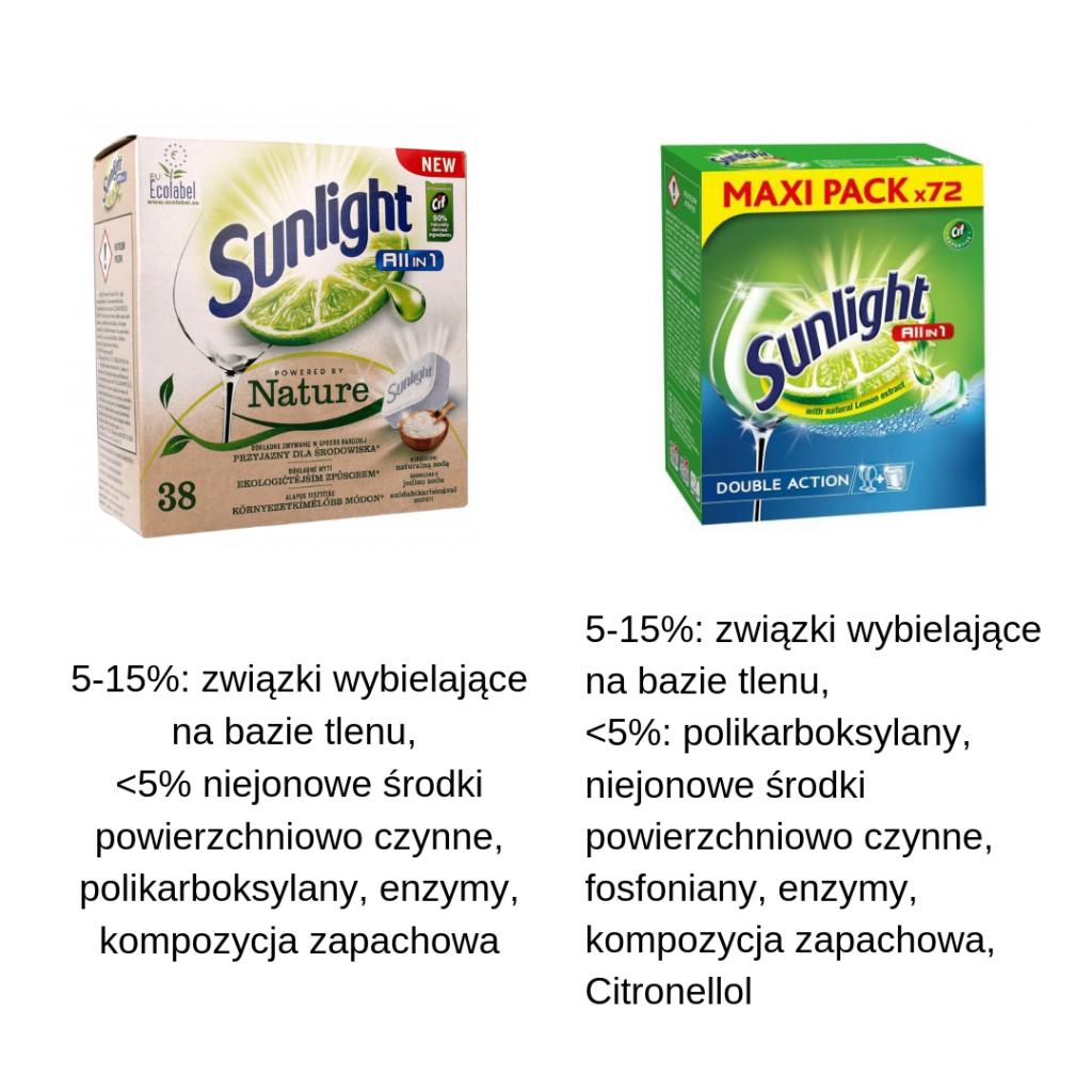 porównanie sunlight do zmywarek mamachemik.pl